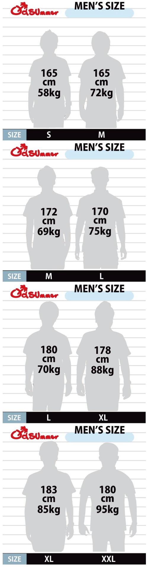 Tシャツサイズ目安表